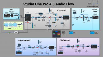 4.5 Audio Flow HD.png