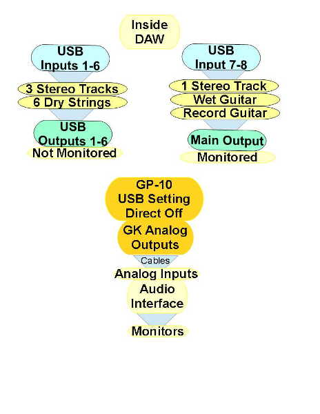 GP-10 USB Routing formatted.jpg
